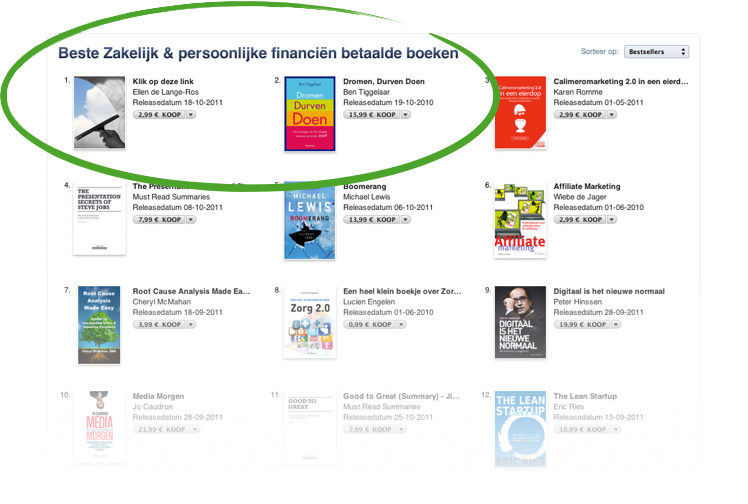 E-book verkopen via Apple i-book store