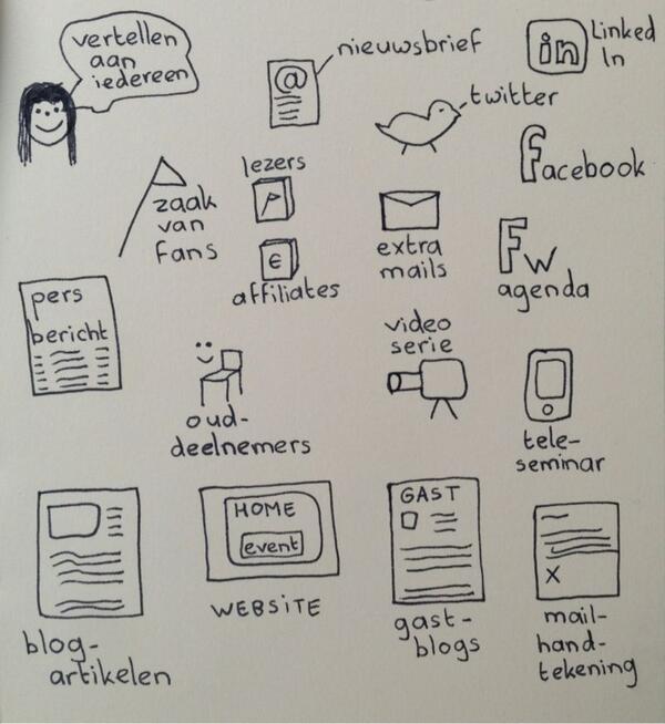 event marketing online sociale media